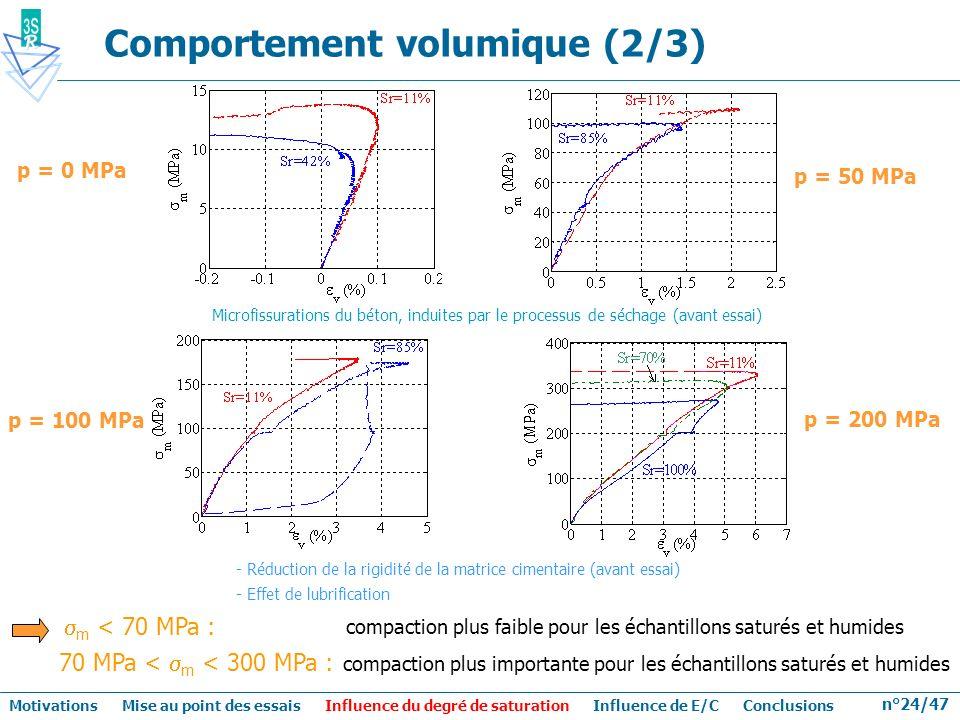 n°24/47 Comportement volumique (2/3) p = 0 MPa Motivations Mise au point des essais Influence du degré de saturation Influence de E/C Conclusions p =