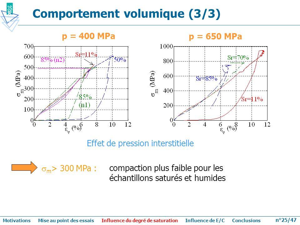 n°25/47 Comportement volumique (3/3) Motivations Mise au point des essais Influence du degré de saturation Influence de E/C Conclusions p = 650 MPa Ef