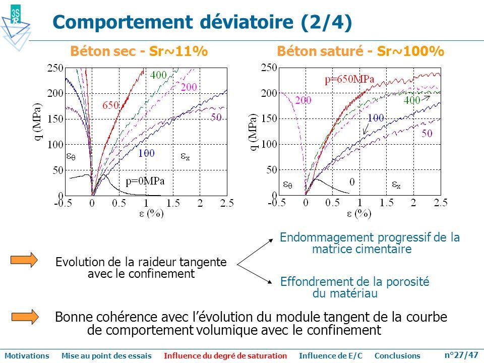 n°27/47 Comportement déviatoire (2/4) Béton saturé - Sr~100% Béton sec - Sr~11% Motivations Mise au point des essais Influence du degré de saturation