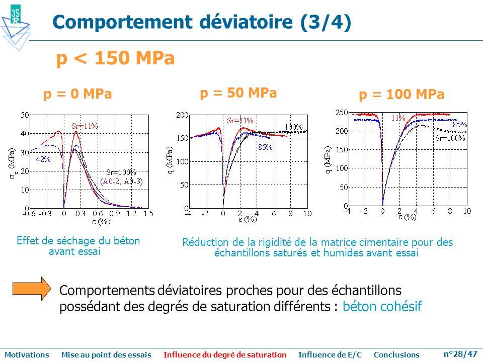 n°28/47 Comportement déviatoire (3/4) p = 0 MPa Effet de séchage du béton avant essai p = 50 MPa p = 100 MPa Réduction de la rigidité de la matrice ci