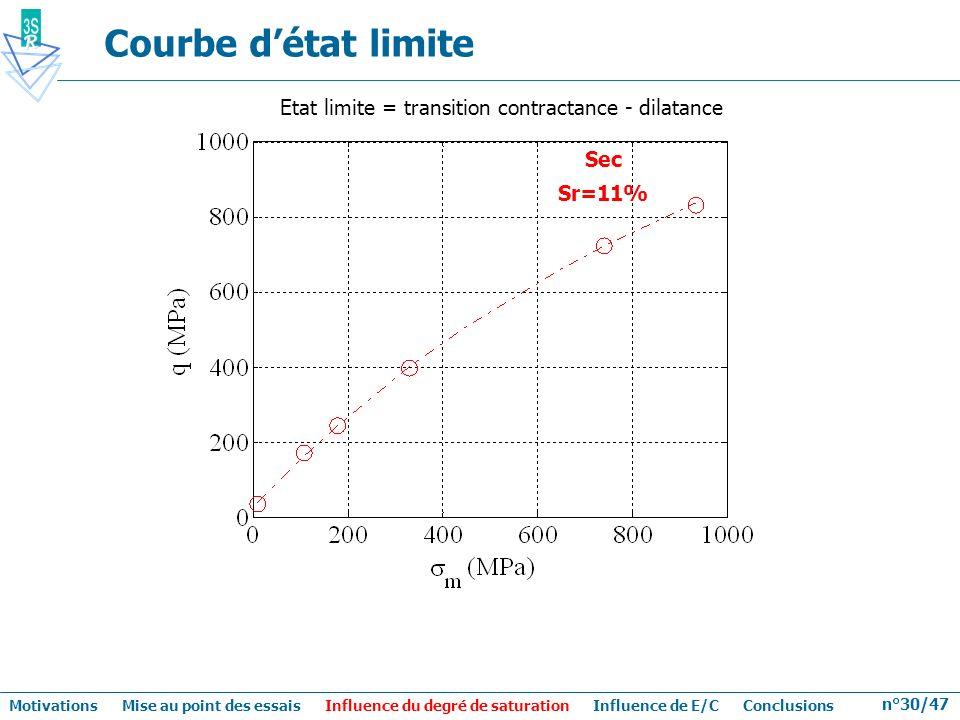 n°30/47 Courbe détat limite Etat limite = transition contractance - dilatance Sec Sr=11% Motivations Mise au point des essais Influence du degré de sa