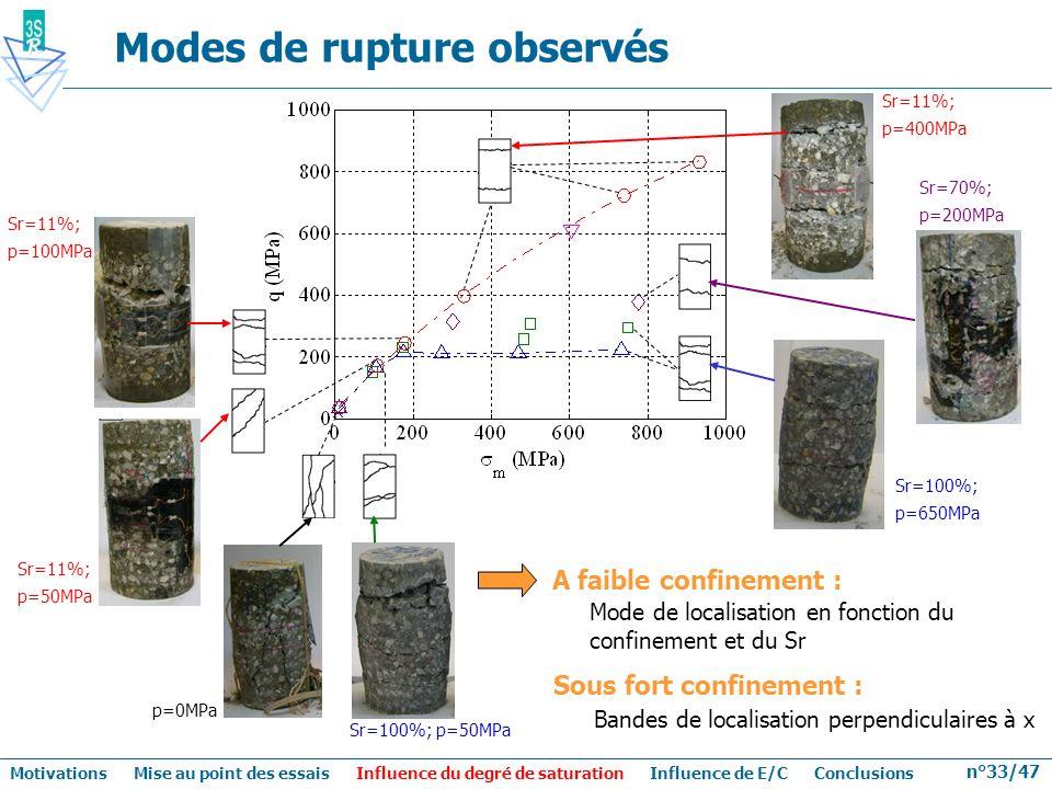 n°33/47 Modes de rupture observés Motivations Mise au point des essais Influence du degré de saturation Influence de E/C Conclusions Sr=100%; p=50MPa