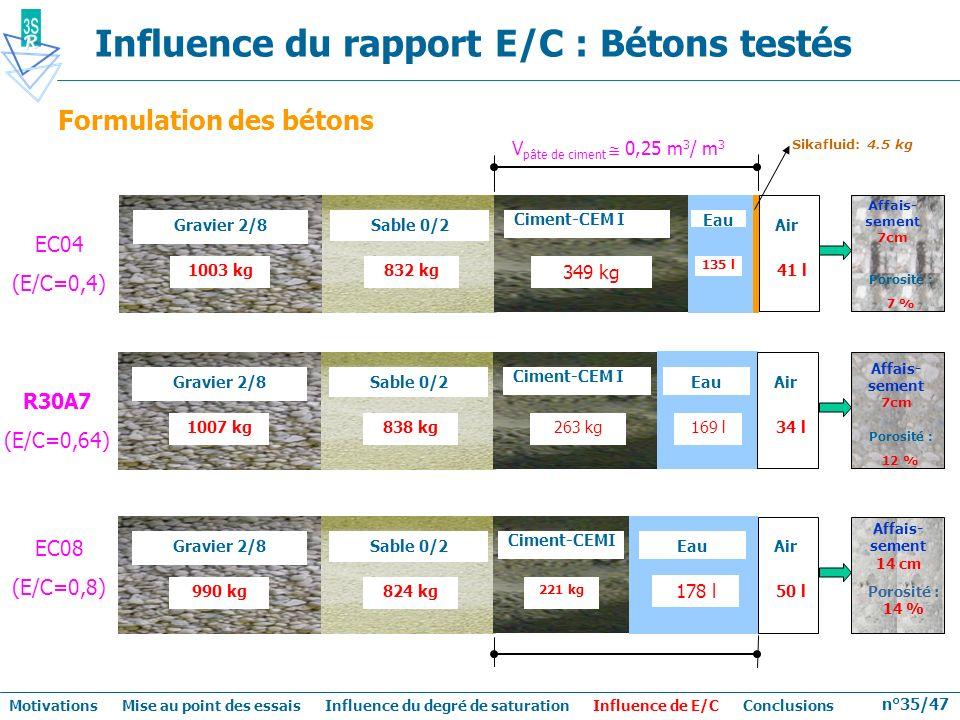 n°35/47 Influence du rapport E/C : Bétons testés R30A7 (E/C=0,64) EC04 (E/C=0,4) V pâte de ciment 0,25 m 3 / m 3 Gravier 2/8 Sable 0/2 1003 kg832 kg C