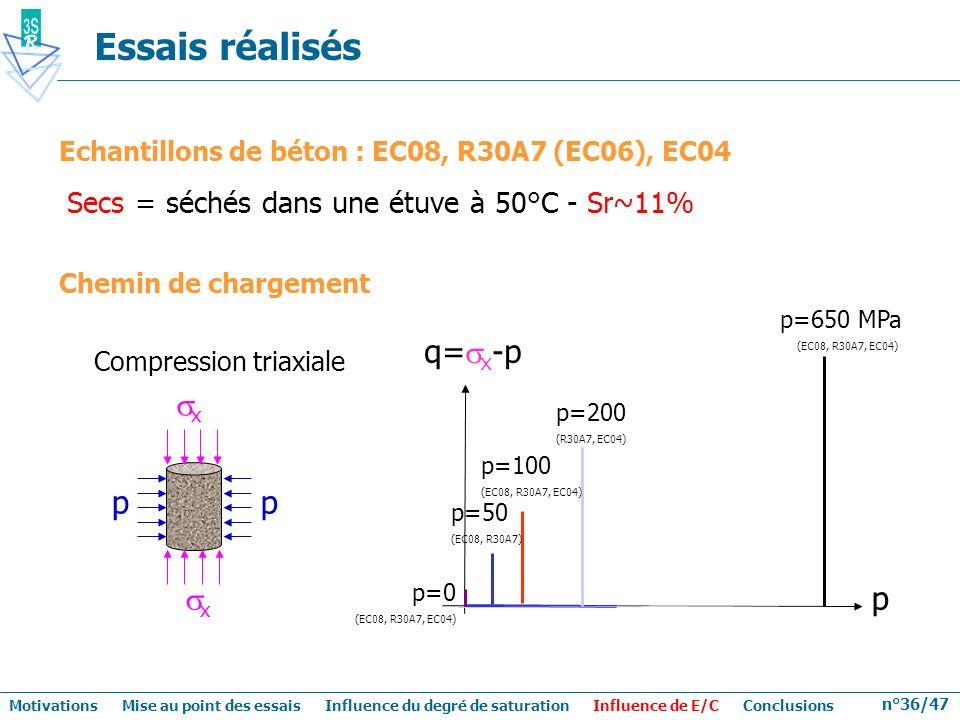 n°36/47 Echantillons de béton : EC08, R30A7 (EC06), EC04 Secs = séchés dans une étuve à 50°C - Sr~11% Essais réalisés Motivations Mise au point des es