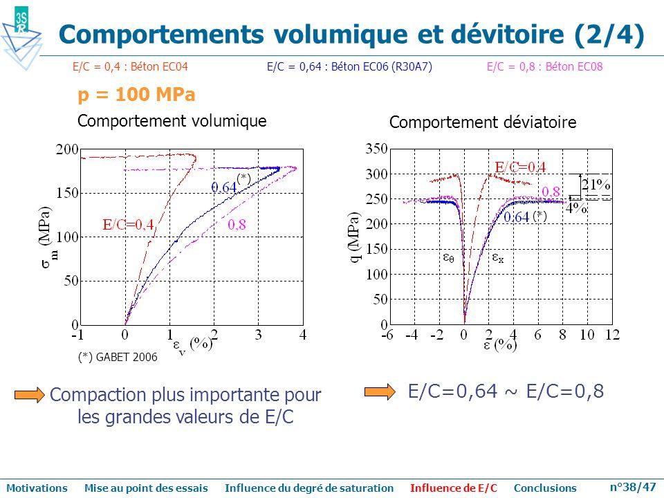 n°38/47 p = 100 MPa Comportement volumique Comportement déviatoire Compaction plus importante pour les grandes valeurs de E/C E/C=0,64 ~ E/C=0,8 Compo
