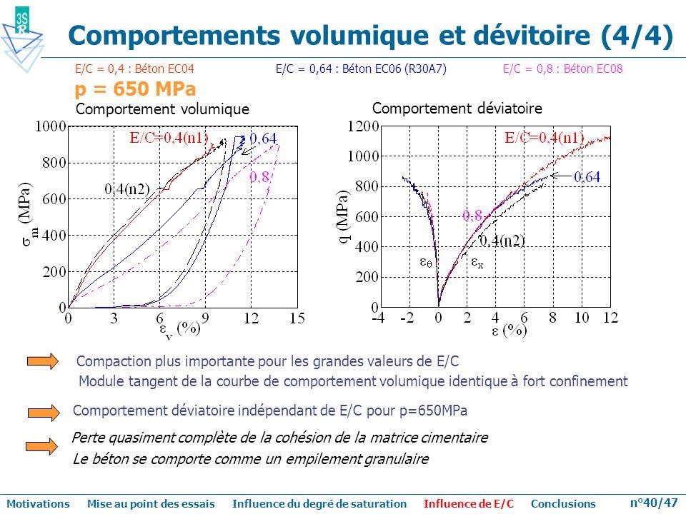 n°40/47 p = 650 MPa Comportement volumique Comportement déviatoire Comportement déviatoire indépendant de E/C pour p=650MPa Perte quasiment complète d