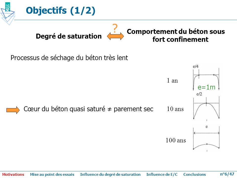 n°6/47 Objectifs (1/2) 1 an Processus de séchage du béton très lent Cœur du béton quasi saturé parement sec 100 ans 10 ans e=1m Comportement du béton
