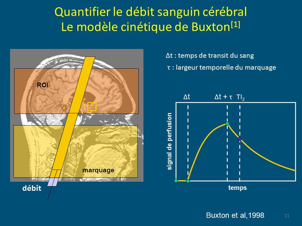 11 Quantifier le débit sanguin cérébral Le modèle cinétique de Buxton [1] Buxton et al,1998 t : temps de transit du sang débit ROI marquage temps sign