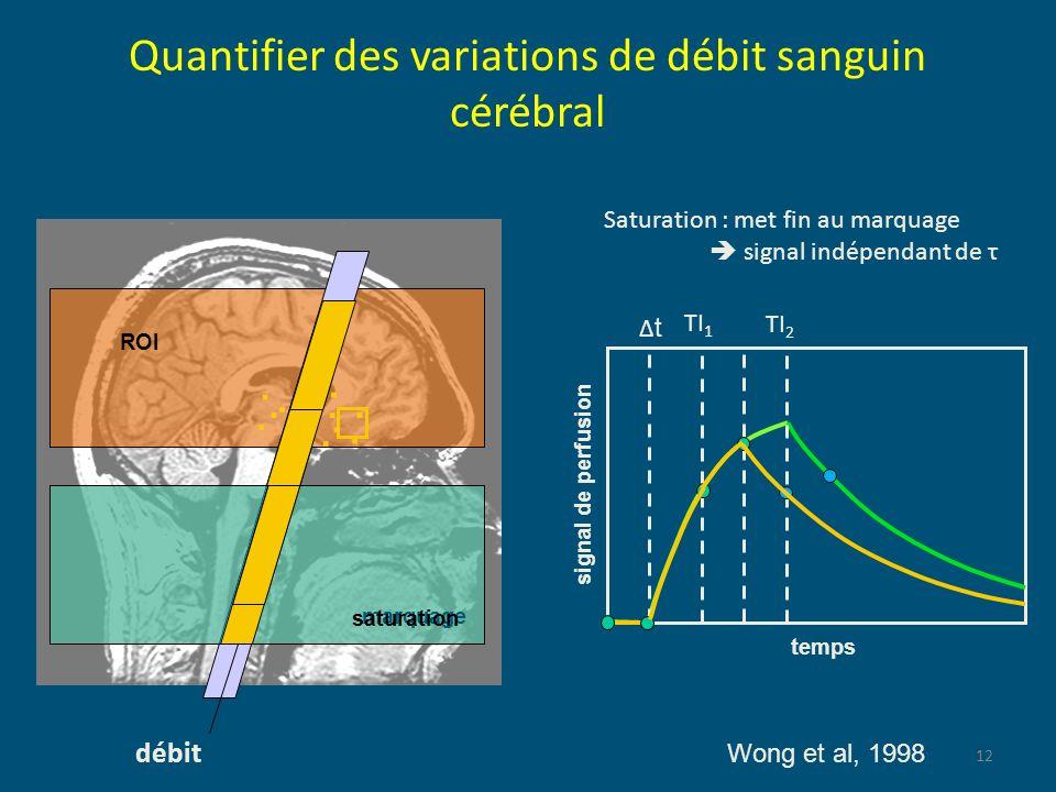 Quantifier des variations de débit sanguin cérébral 12 temps signal de perfusion débit ROI marquage.......... TI 2 saturation TI 1 Wong et al, 1998 Sa
