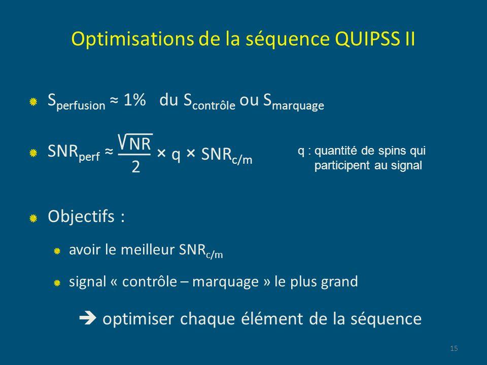 Optimisations de la séquence QUIPSS II S perfusion 1% du S contrôle ou S marquage SNR perf Objectifs : avoir le meilleur SNR c/m signal « contrôle – m