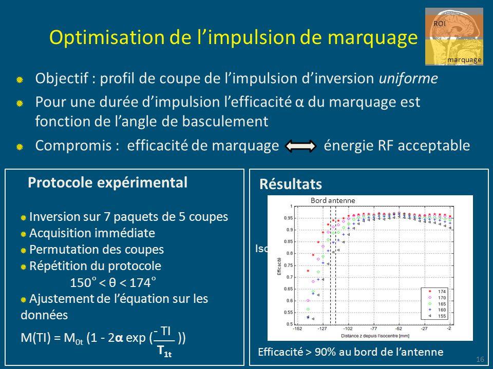 Optimisation de limpulsion de marquage Objectif : profil de coupe de limpulsion dinversion uniforme Pour une durée dimpulsion lefficacité α du marquag