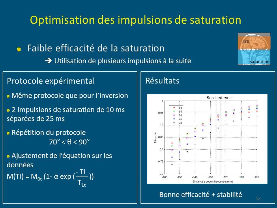 Optimisation des impulsions de saturation Faible efficacité de la saturation Utilisation de plusieurs impulsions à la suite 18 Protocole expérimental