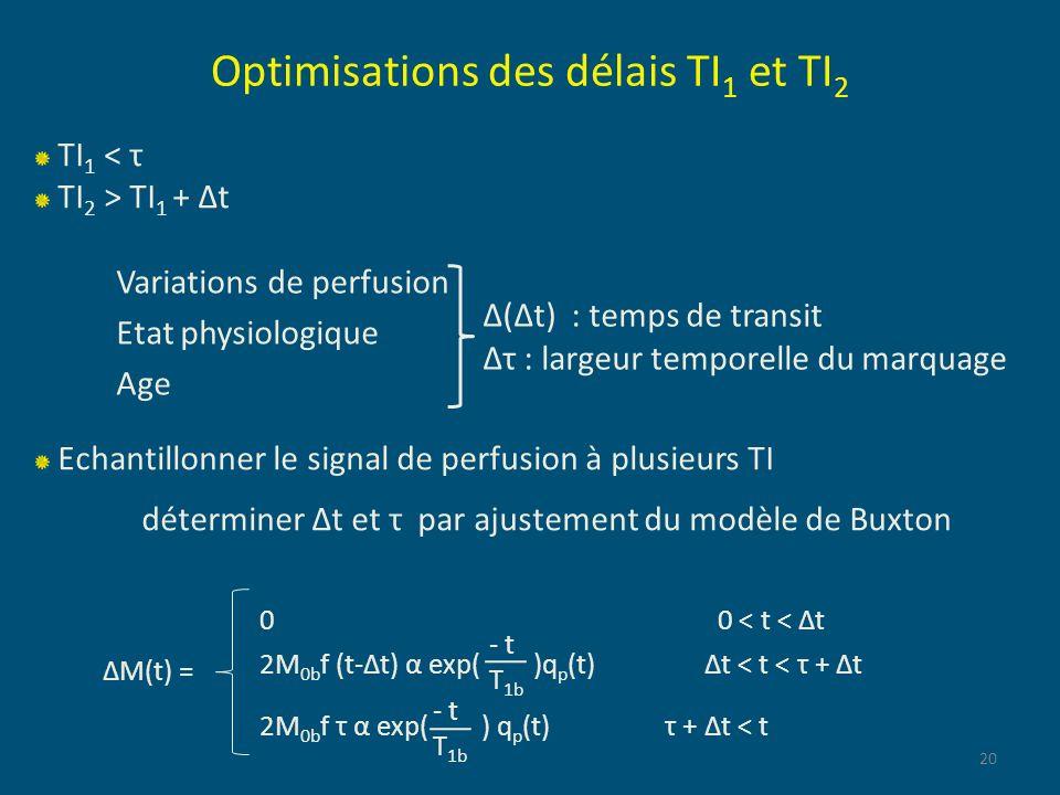 Optimisations des délais TI 1 et TI 2 Variations de perfusion Etat physiologique Age 20 (t) : temps de transit τ : largeur temporelle du marquage Echa
