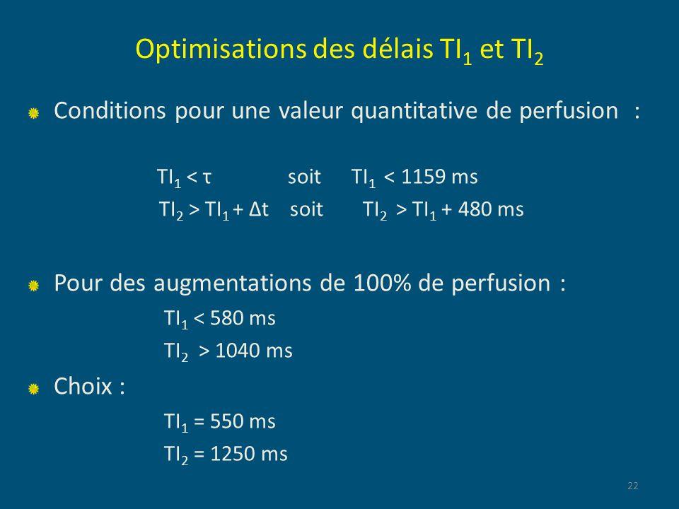 Optimisations des délais TI 1 et TI 2 Conditions pour une valeur quantitative de perfusion : TI 1 < τ soit TI 1 < 1159 ms TI 2 > TI 1 + t soit TI 2 >