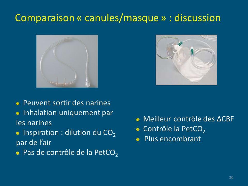 Comparaison « canules/masque » : discussion 30 Meilleur contrôle des CBF Contrôle la PetCO 2 Plus encombrant Peuvent sortir des narines Inhalation uni