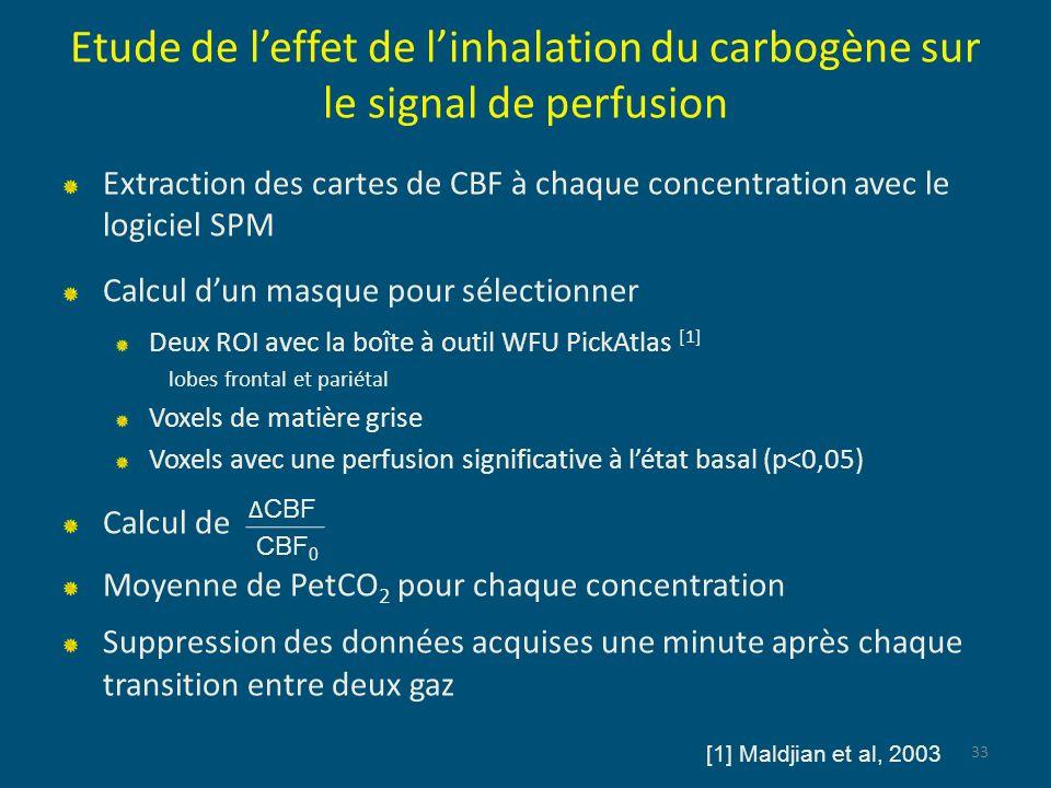 Etude de leffet de linhalation du carbogène sur le signal de perfusion Extraction des cartes de CBF à chaque concentration avec le logiciel SPM Calcul