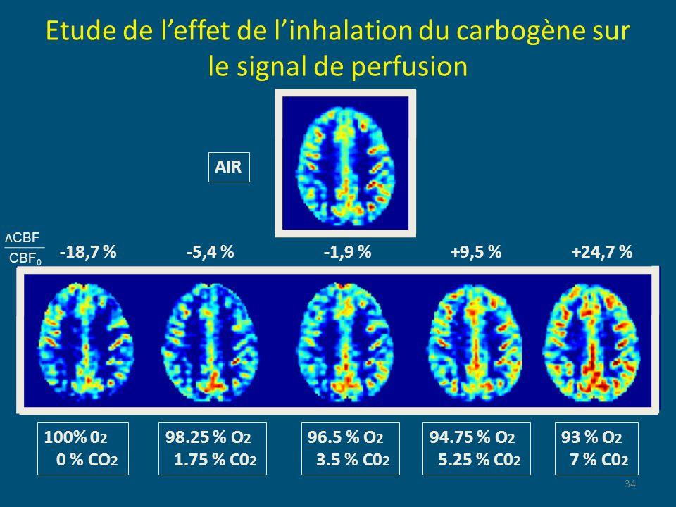Etude de leffet de linhalation du carbogène sur le signal de perfusion 34 100% 0 2 0 % CO 2 94.75 % O 2 5.25 % C0 2 98.25 % O 2 1.75 % C0 2 96.5 % O 2