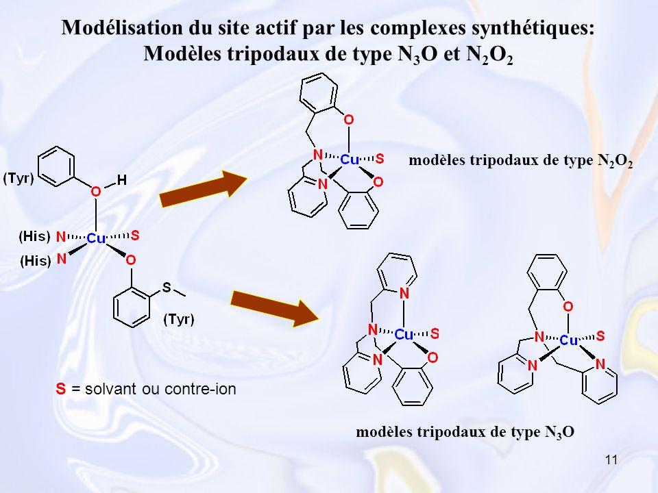 11 Modélisation du site actif par les complexes synthétiques: Modèles tripodaux de type N 3 O et N 2 O 2 modèles tripodaux de type N 2 O 2 modèles tri
