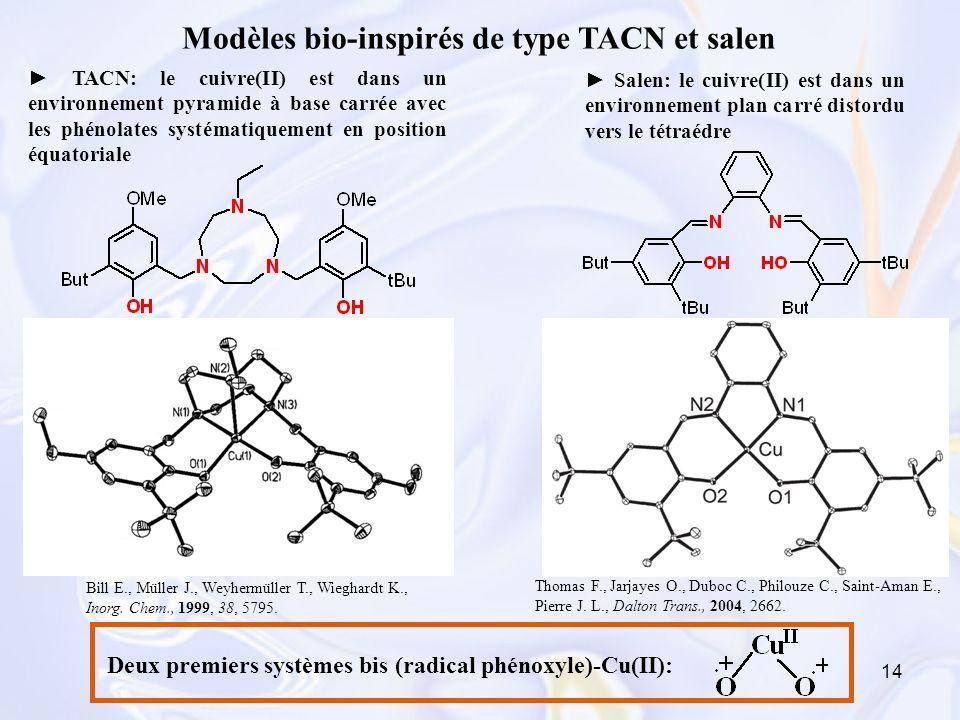 14 Modèles bio-inspirés de type TACN et salen TACN: le cuivre(II) est dans un environnement pyramide à base carrée avec les phénolates systématiquemen