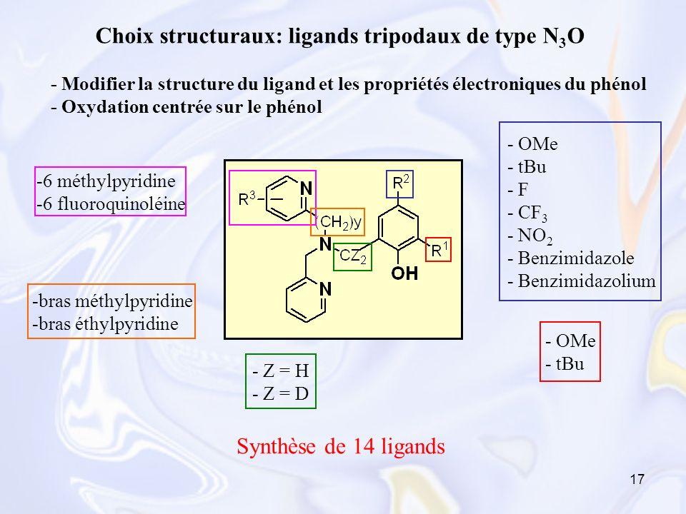 17 Choix structuraux: ligands tripodaux de type N 3 O - Modifier la structure du ligand et les propriétés électroniques du phénol - Oxydation centrée