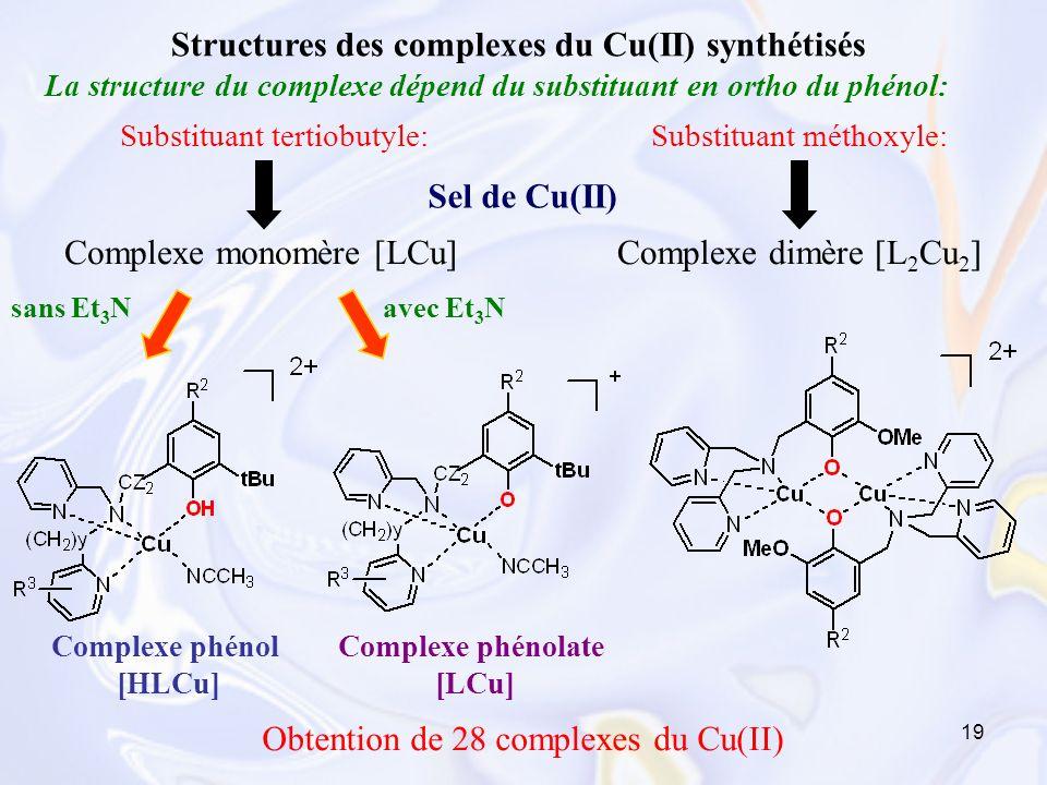 19 Structures des complexes du Cu(II) synthétisés La structure du complexe dépend du substituant en ortho du phénol: Obtention de 28 complexes du Cu(I