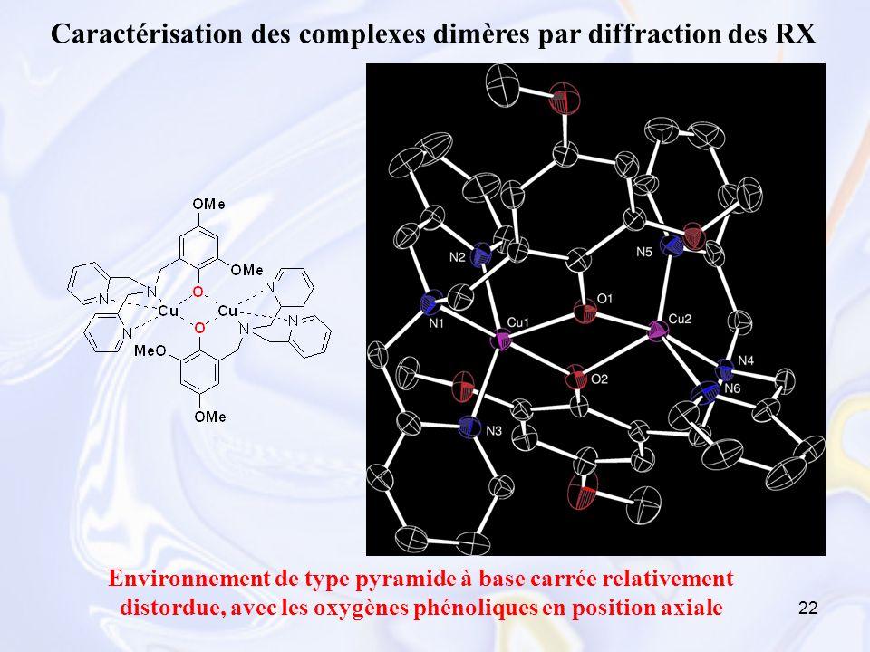 22 Environnement de type pyramide à base carrée relativement distordue, avec les oxygènes phénoliques en position axiale Caractérisation des complexes