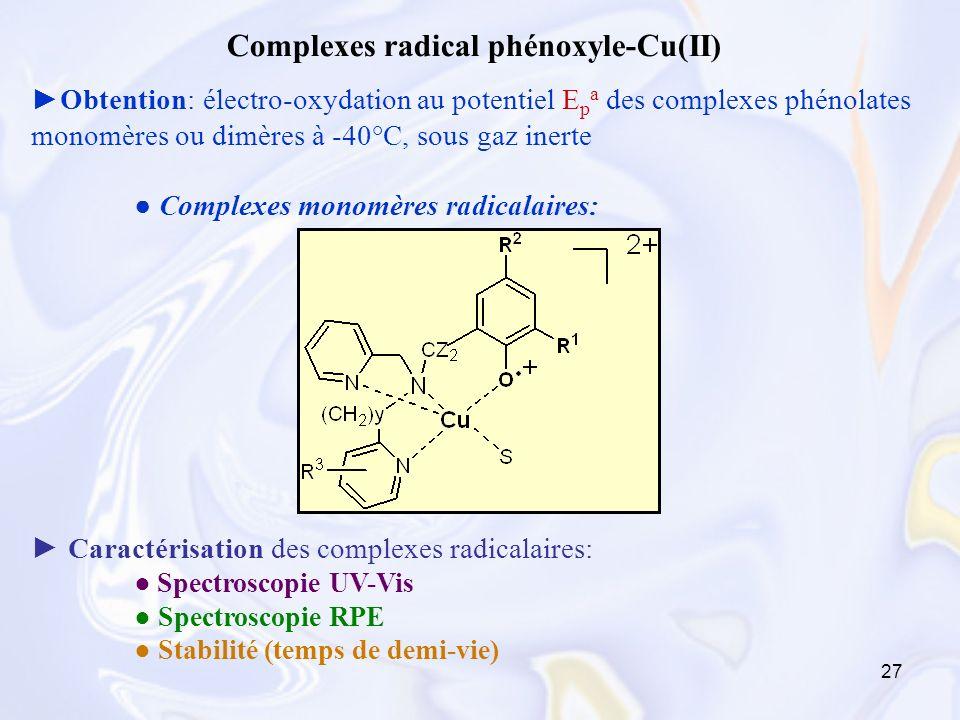27 Complexes radical phénoxyle-Cu(II) Obtention: électro-oxydation au potentiel E p a des complexes phénolates monomères ou dimères à -40°C, sous gaz