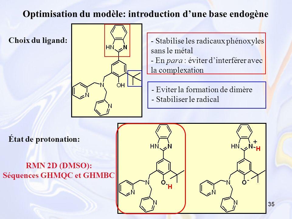 35 Optimisation du modèle: introduction dune base endogène - Stabilise les radicaux phénoxyles sans le métal - En para : éviter dinterférer avec la co