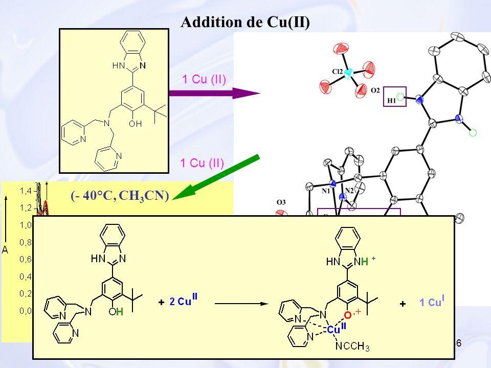 36 Addition de Cu(II) 1 Cu (II) (- 40°C, CH 3 CN) Complexe électro-généré