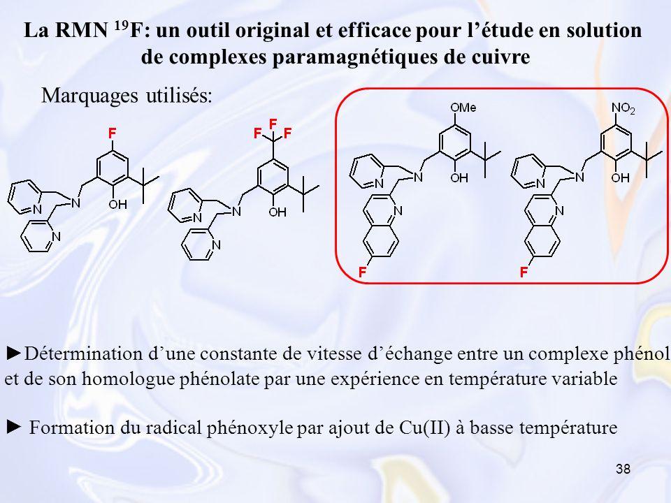 38 La RMN 19 F: un outil original et efficace pour létude en solution de complexes paramagnétiques de cuivre Marquages utilisés: Détermination dune co