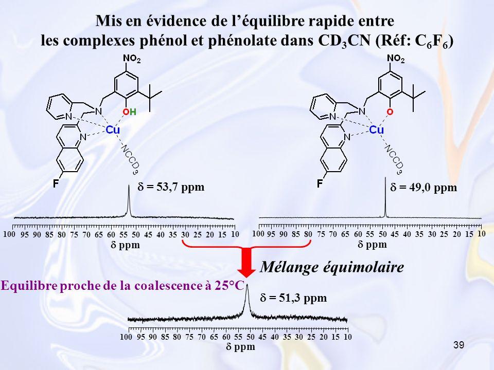 39 Mis en évidence de léquilibre rapide entre les complexes phénol et phénolate dans CD 3 CN (Réf: C 6 F 6 ) 10 ppm 1520253035404550556065707580859095