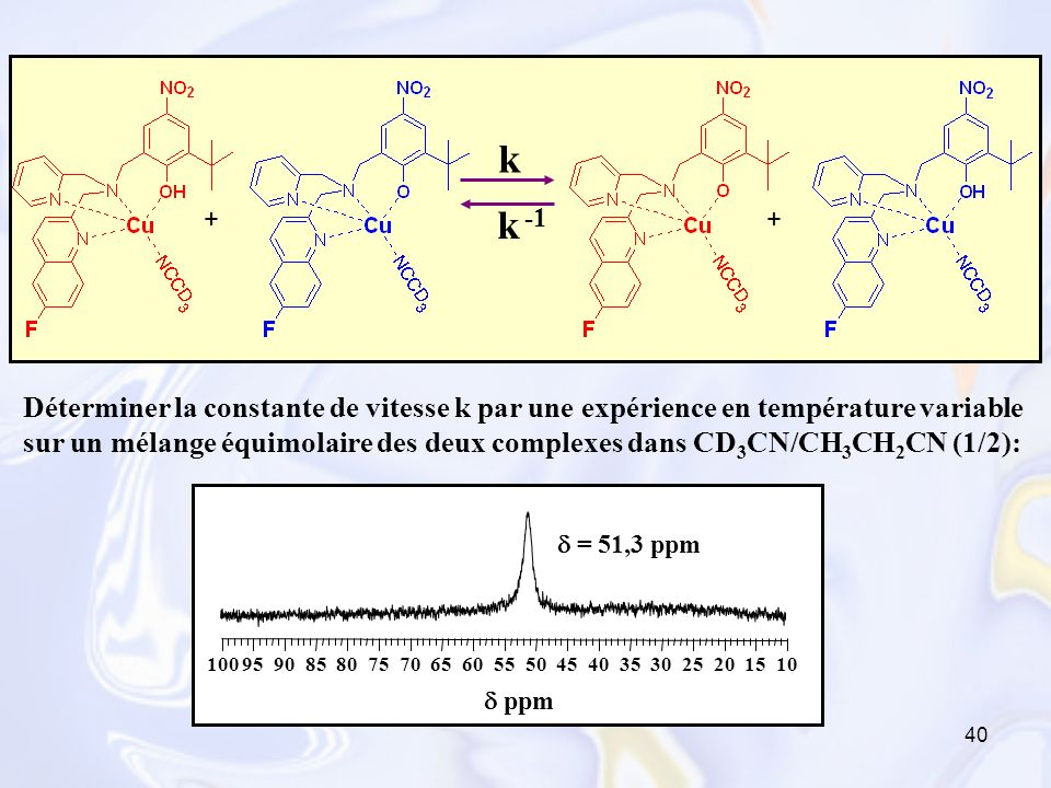 40 10 ppm 1520253035404550556065707580859095 100 = 51,3 ppm Déterminer la constante de vitesse k par une expérience en température variable sur un mél