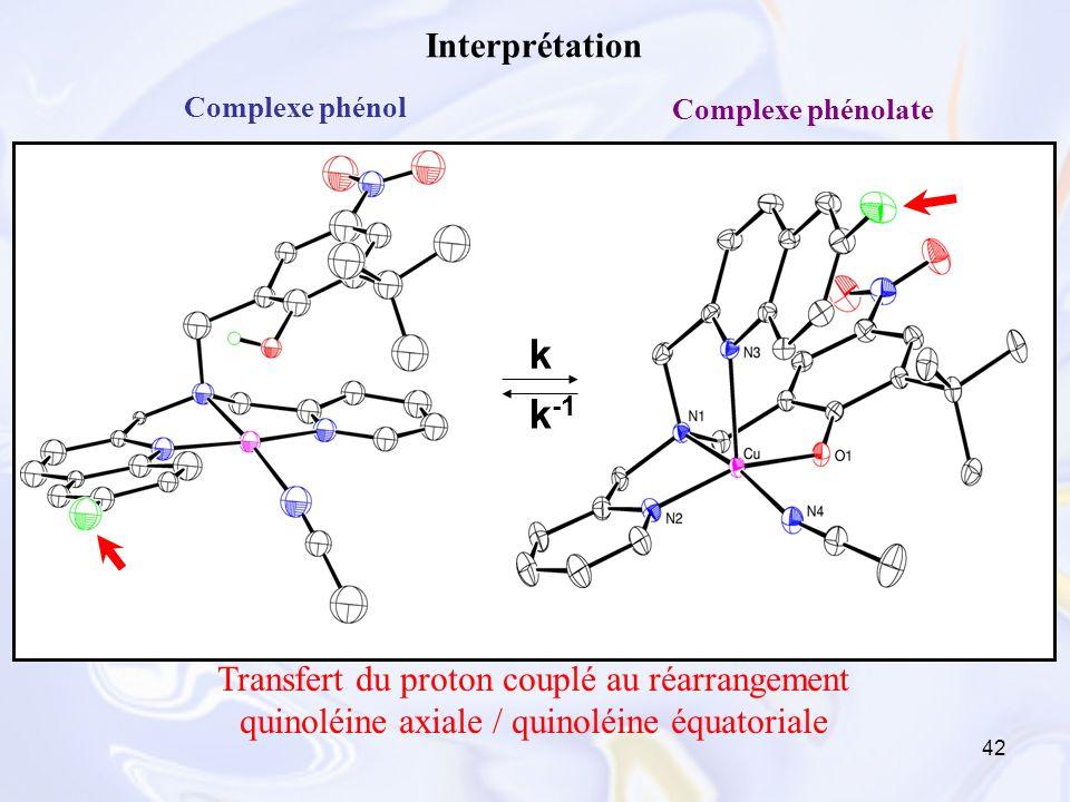 42 Transfert du proton couplé au réarrangement quinoléine axiale / quinoléine équatoriale Interprétation Complexe phénol Complexe phénolate k k -1