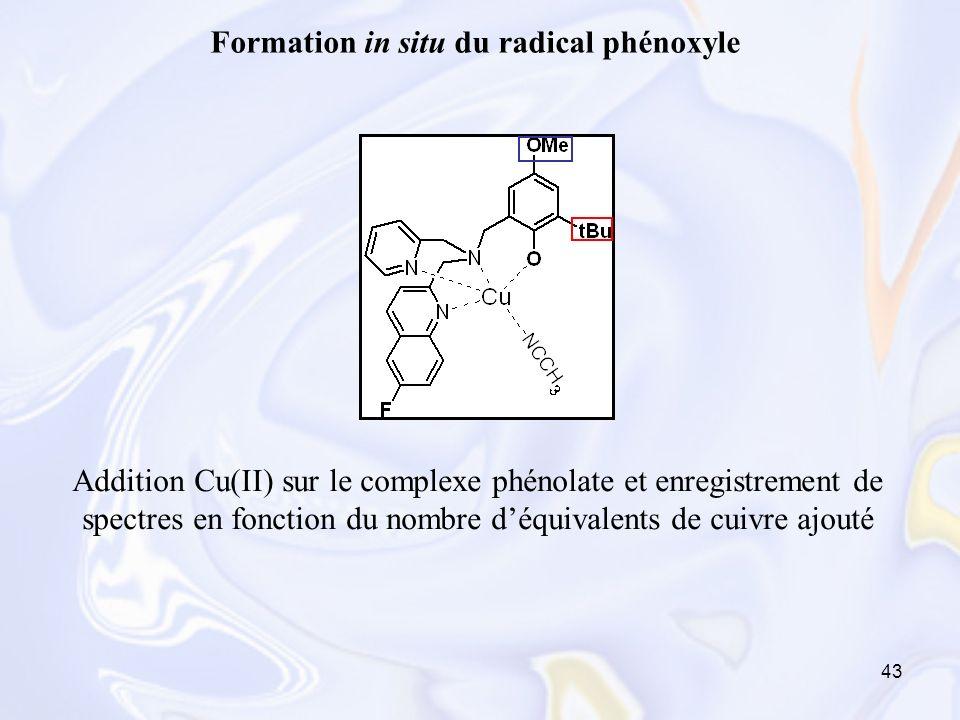 43 Formation in situ du radical phénoxyle Addition Cu(II) sur le complexe phénolate et enregistrement de spectres en fonction du nombre déquivalents d