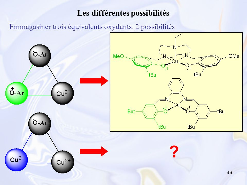 46 Les différentes possibilités Emmagasiner trois équivalents oxydants: 2 possibilités ?