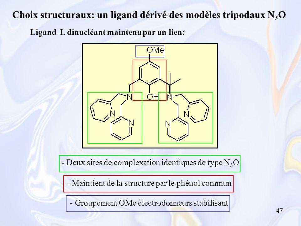 47 Choix structuraux: un ligand dérivé des modèles tripodaux N 3 O Ligand L dinucléant maintenu par un lien: - Maintient de la structure par le phénol
