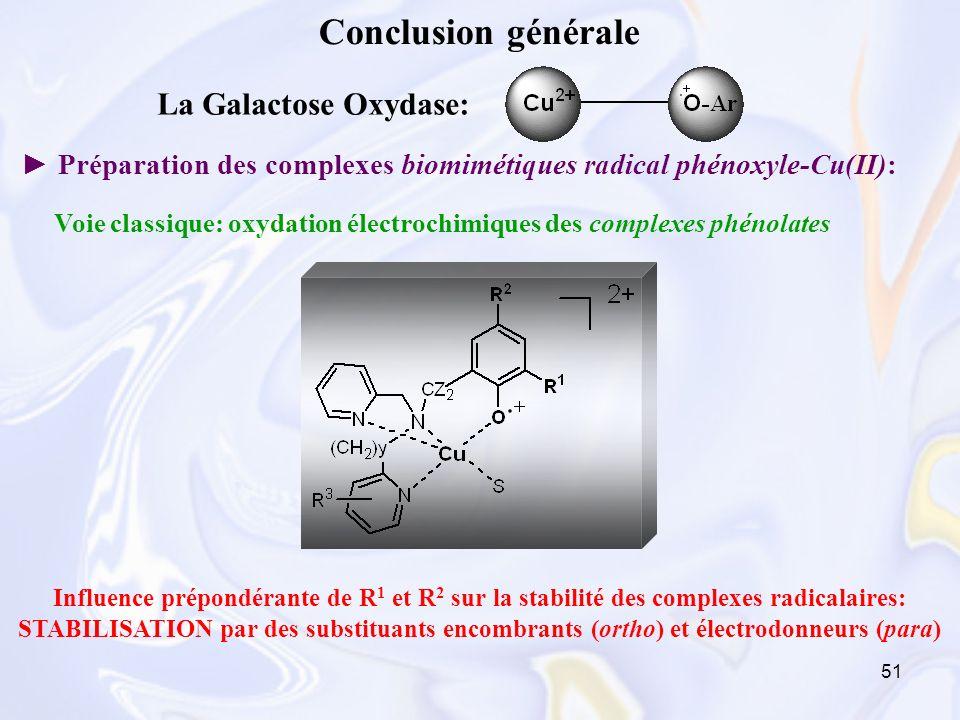 51 Préparation des complexes biomimétiques radical phénoxyle-Cu(II): Voie classique: oxydation électrochimiques des complexes phénolates t 1/2 = 120 m