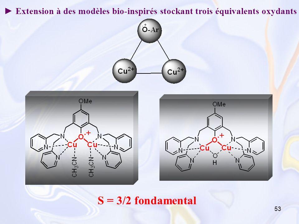 53 Extension à des modèles bio-inspirés stockant trois équivalents oxydants S = 3/2 fondamental
