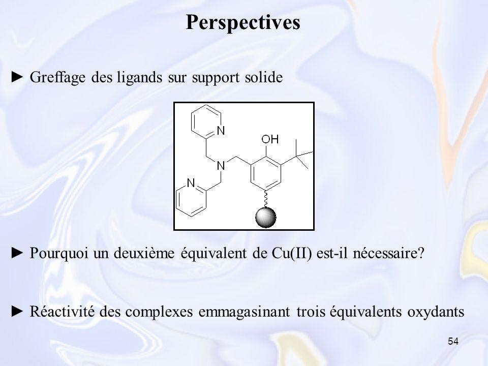 54 Greffage des ligands sur support solide Pourquoi un deuxième équivalent de Cu(II) est-il nécessaire? Réactivité des complexes emmagasinant trois éq