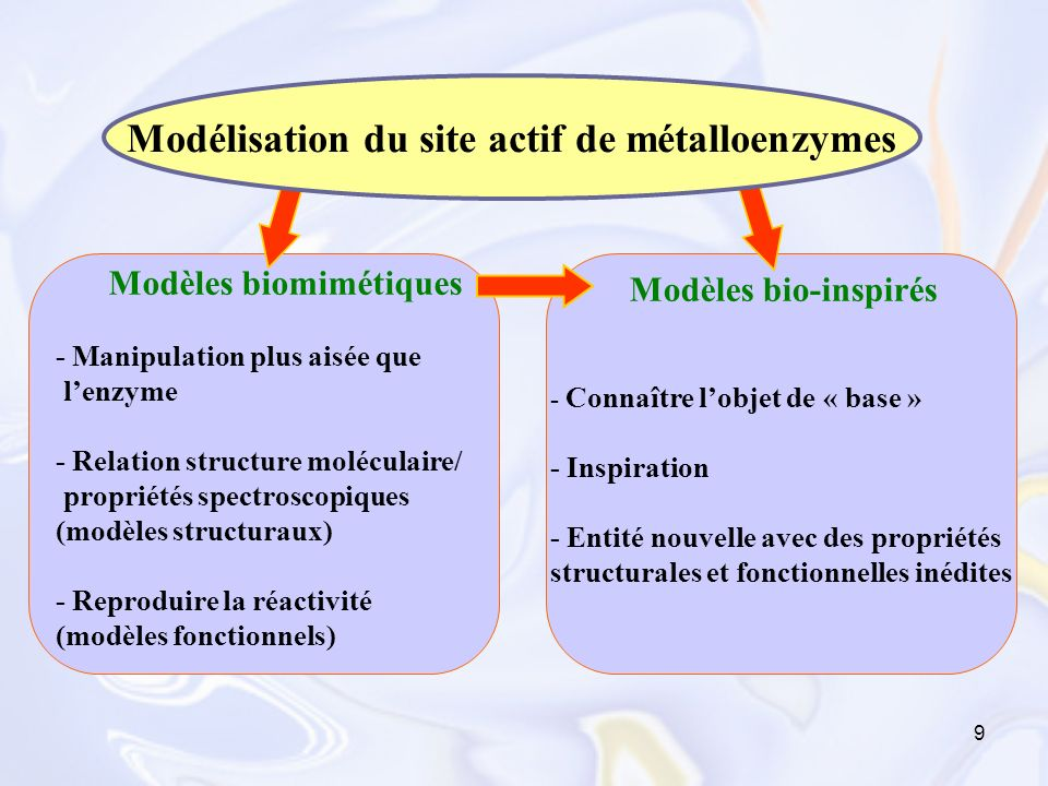 9 Modèles biomimétiques - Manipulation plus aisée que lenzyme - Relation structure moléculaire/ propriétés spectroscopiques (modèles structuraux) - Re