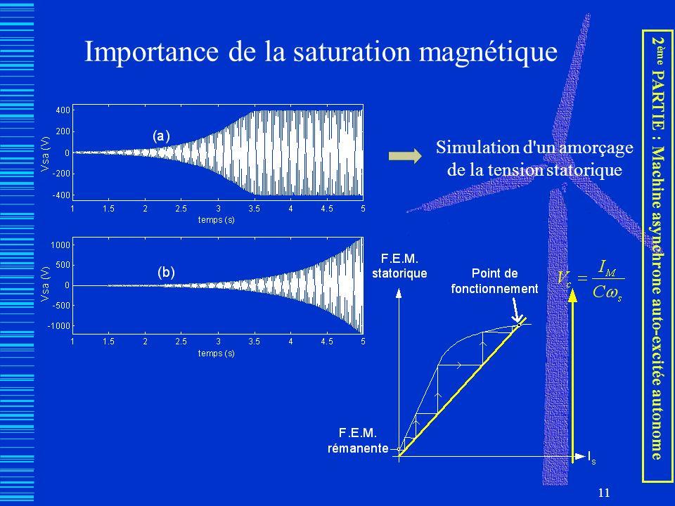 11 Importance de la saturation magnétique Simulation d'un amorçage de la tension statorique 2 ème PARTIE : Machine asynchrone auto-excitée autonome