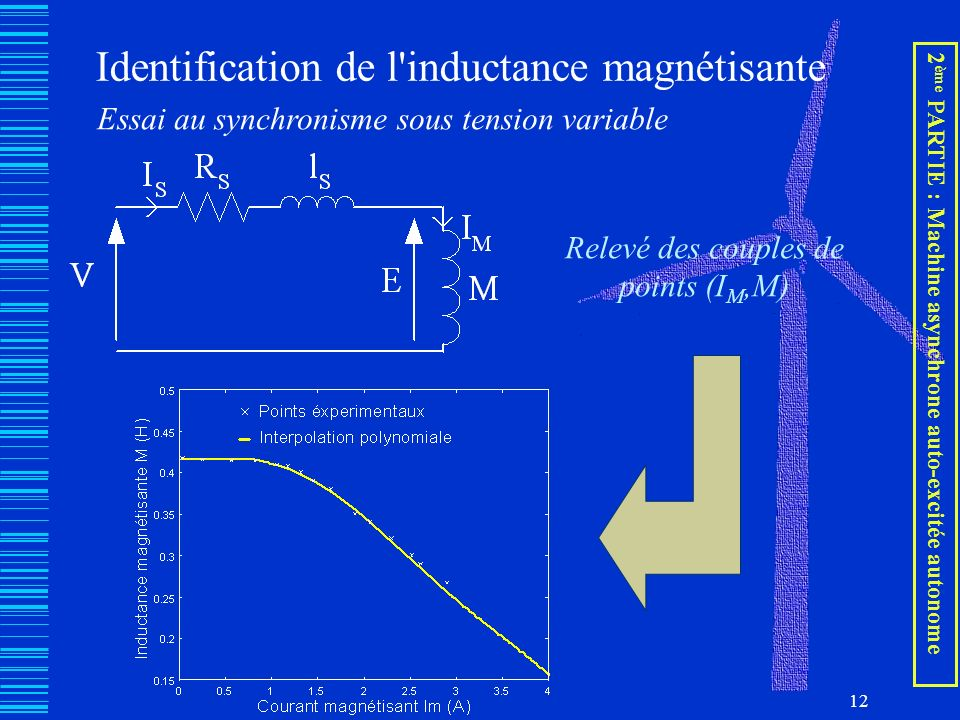 12 Identification de l'inductance magnétisante Essai au synchronisme sous tension variable Relevé des couples de points (I M,M) 2 ème PARTIE : Machine
