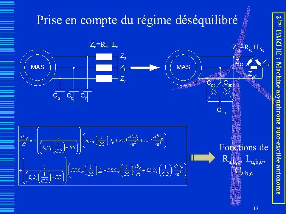 13 Fonctions de R a,b,c, L a,b,c, C a,b,c Prise en compte du régime déséquilibré Z n =R n +L n Z i,j =R i,j +L i,j 2 ème PARTIE : Machine asynchrone a