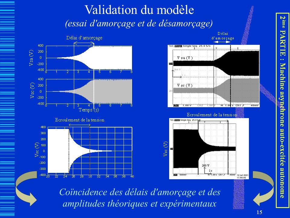15 Validation du modèle (essai d'amorçage et de désamorçage) Coïncidence des délais d'amorçage et des amplitudes théoriques et expérimentaux 2 ème PAR