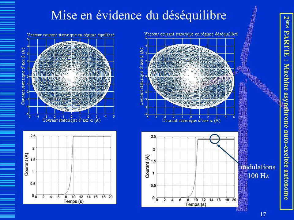 17 Mise en évidence du déséquilibre ondulations 100 Hz 2 ème PARTIE : Machine asynchrone auto-excitée autonome