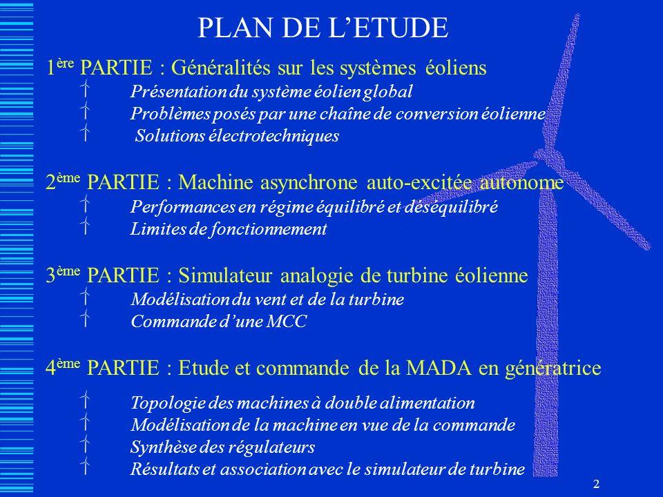 2 PLAN DE LETUDE 1 ère PARTIE : Généralités sur les systèmes éoliens Présentation du système éolien global Problèmes posés par une chaîne de conversio