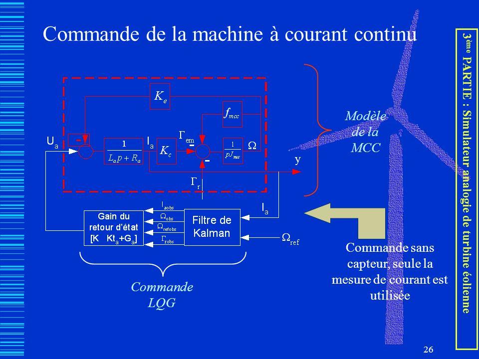 26 Commande de la machine à courant continu Modèle de la MCC Commande LQG Commande sans capteur, seule la mesure de courant est utilisée 3 ème PARTIE