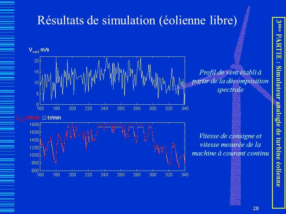 28 Résultats de simulation (éolienne libre) Profil de vent établi à partir de la décomposition spectrale Vitesse de consigne et vitesse mesurée de la