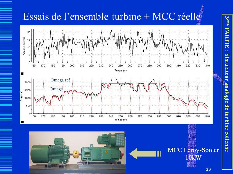 29 Essais de lensemble turbine + MCC réelle MCC Leroy-Somer 10kW Omega ref Omega 3 ème PARTIE : Simulateur analogie de turbine éolienne