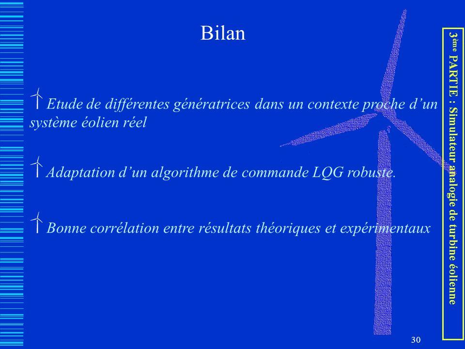 30 Bilan Etude de différentes génératrices dans un contexte proche dun système éolien réel Adaptation dun algorithme de commande LQG robuste. Bonne co